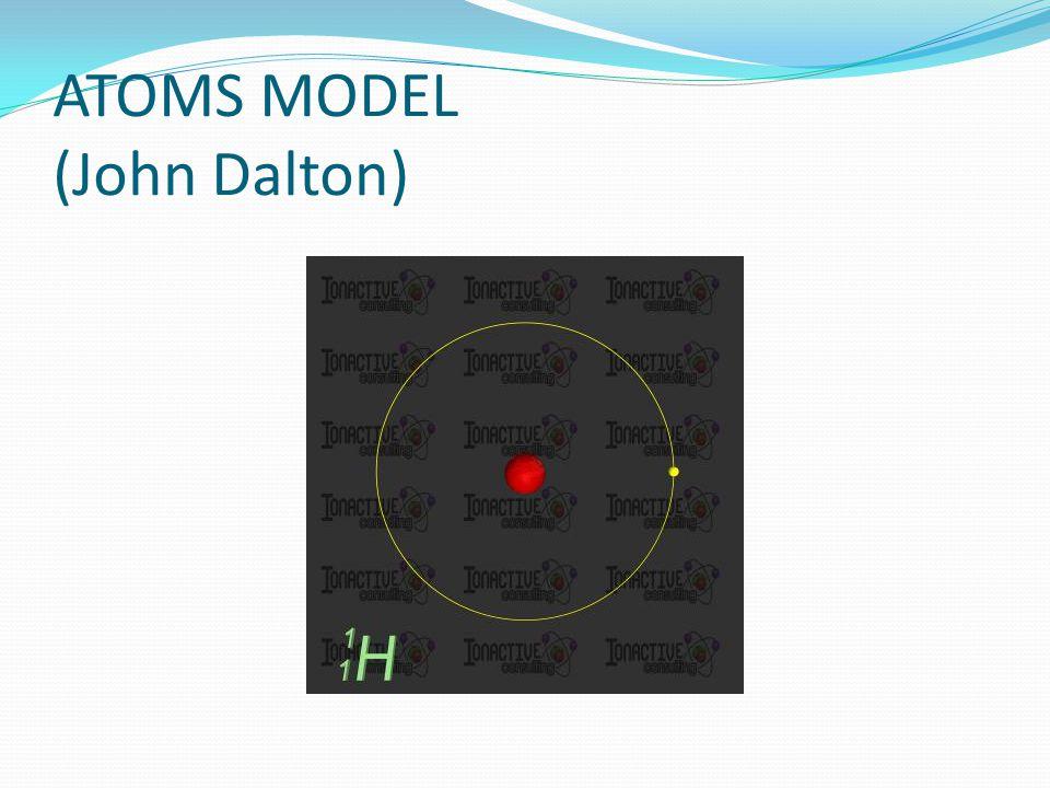 ATOMS MODEL (John Dalton)