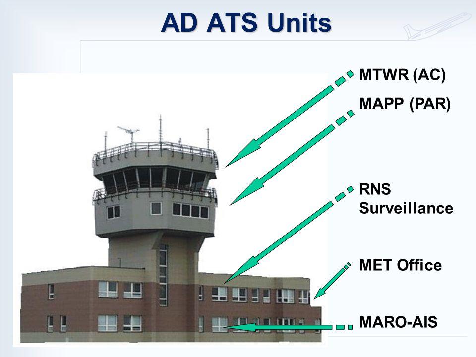 MTWR (AC) MAPP (PAR) RNS Surveillance MET Office MARO-AIS AD ATS Units