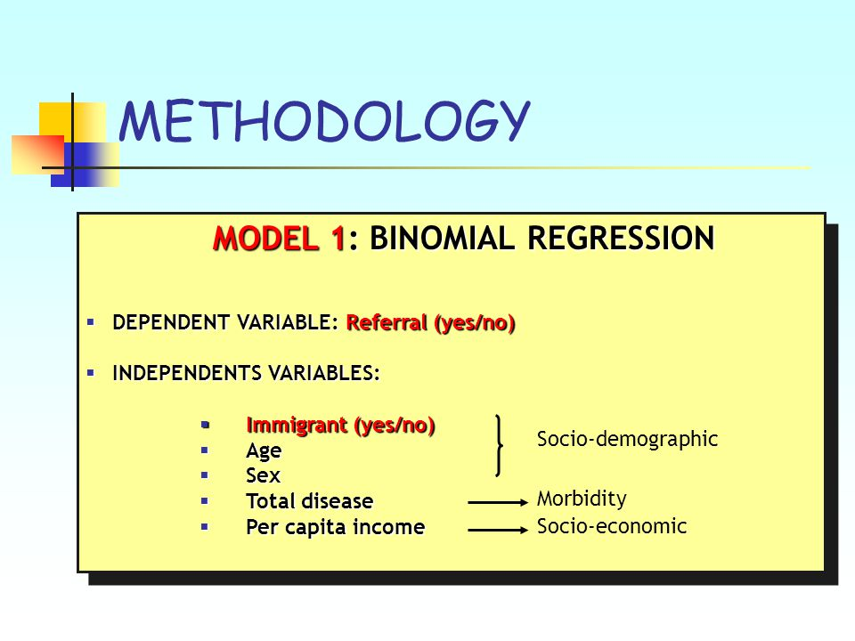 METHODOLOGY MODEL 1: BINOMIAL REGRESSION  DEPENDENT VARIABLE: Referral (yes/no)  INDEPENDENTS VARIABLES:  Immigrant (yes/no)  Age  Sex  Total disease  Per capita income MODEL 1: BINOMIAL REGRESSION  DEPENDENT VARIABLE: Referral (yes/no)  INDEPENDENTS VARIABLES:  Immigrant (yes/no)  Age  Sex  Total disease  Per capita income Socio-demographic Morbidity Socio-economic