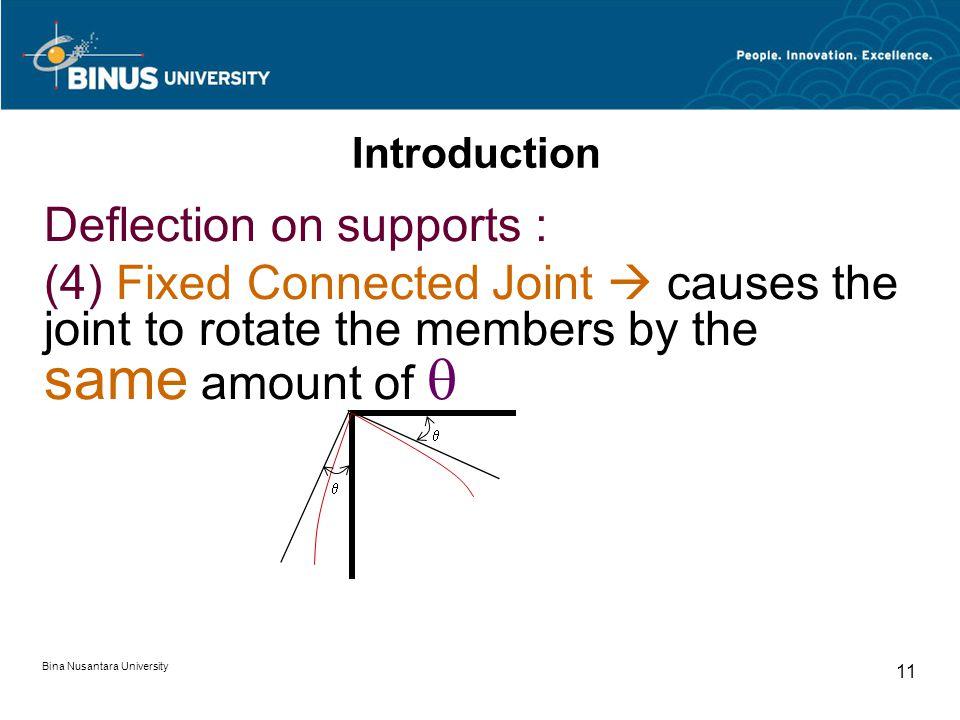 Bina Nusantara University 10 Introduction Deflection on supports : (3) Fixed Support   = 0 ;  = 0