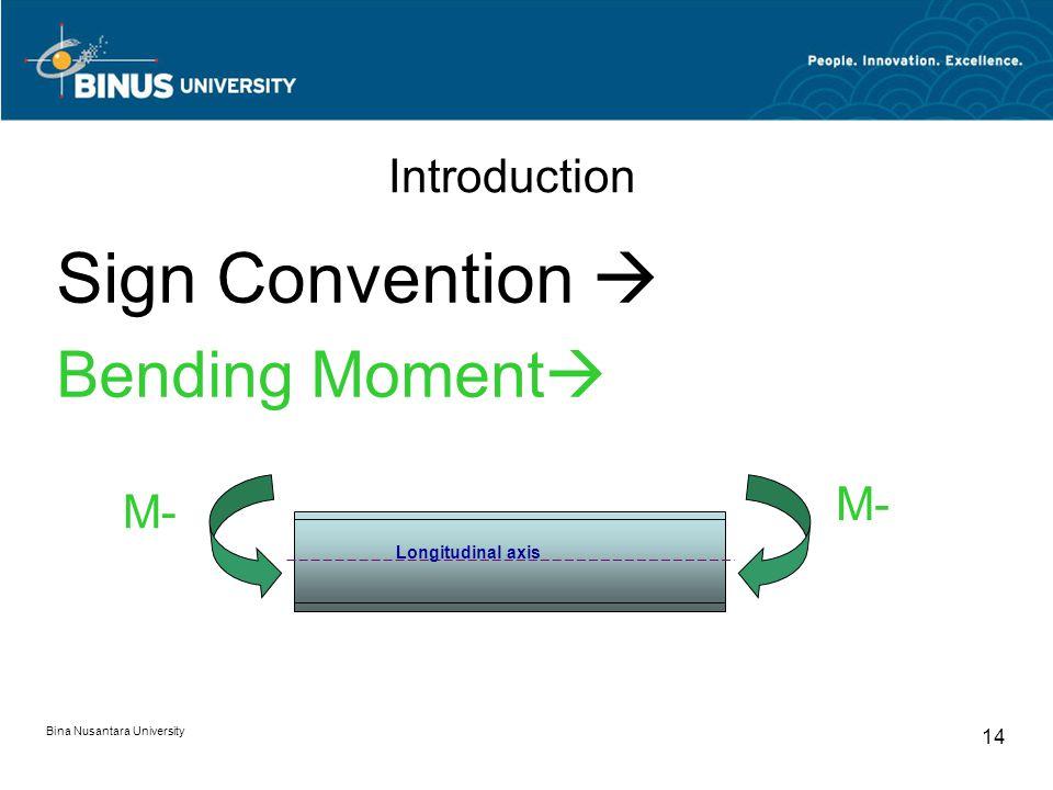 Bina Nusantara University 13 Introduction Sign Convention  Bending Moment  M+ Longitudinal axis M+