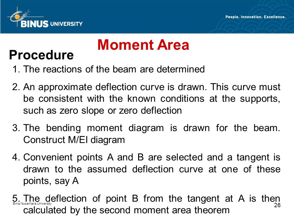 Bina Nusantara University 25 The second moment area theorem states that: The vertical distance of point B on a deflection curve from the tangent drawn to the curve at A is equal to the moment with respect to the vertical through B of the area of the bending diagram between A and B, divided by the product EI.