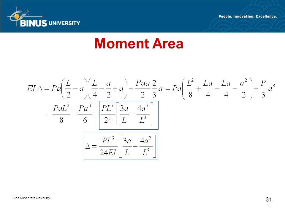 Bina Nusantara University 30 Example L a P a P P P a Pa Tangent A A  = ? Moment Area