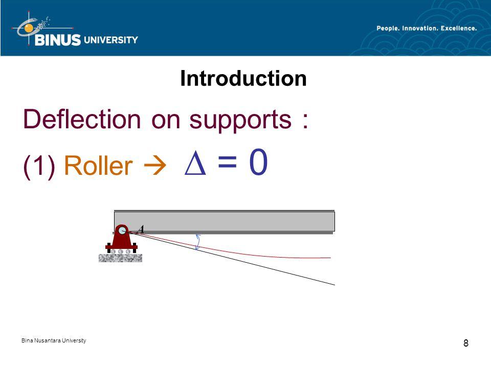 Bina Nusantara University 8 Introduction Deflection on supports : (1) Roller   = 0 A