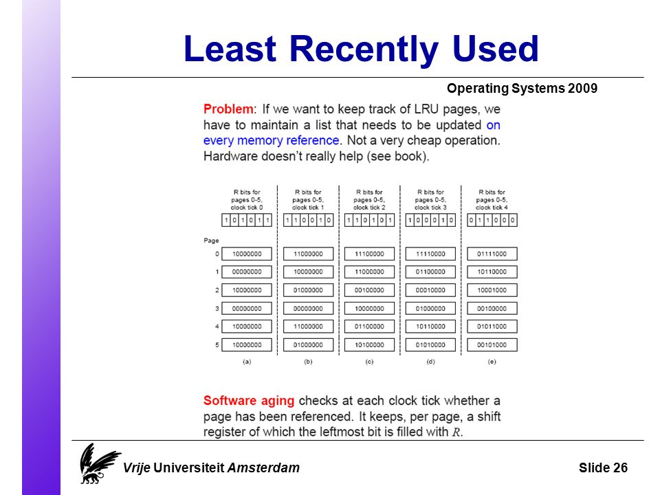 Least Recently Used Operating Systems 2009 Vrije Universiteit AmsterdamSlide 26