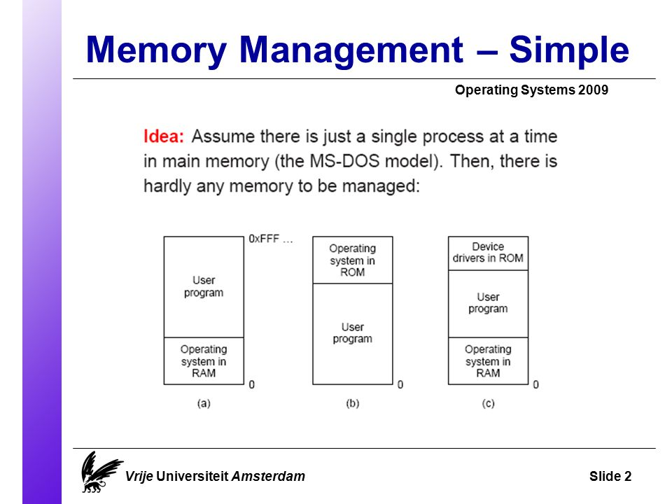 Memory Management – Simple Operating Systems 2009 Vrije Universiteit AmsterdamSlide 2
