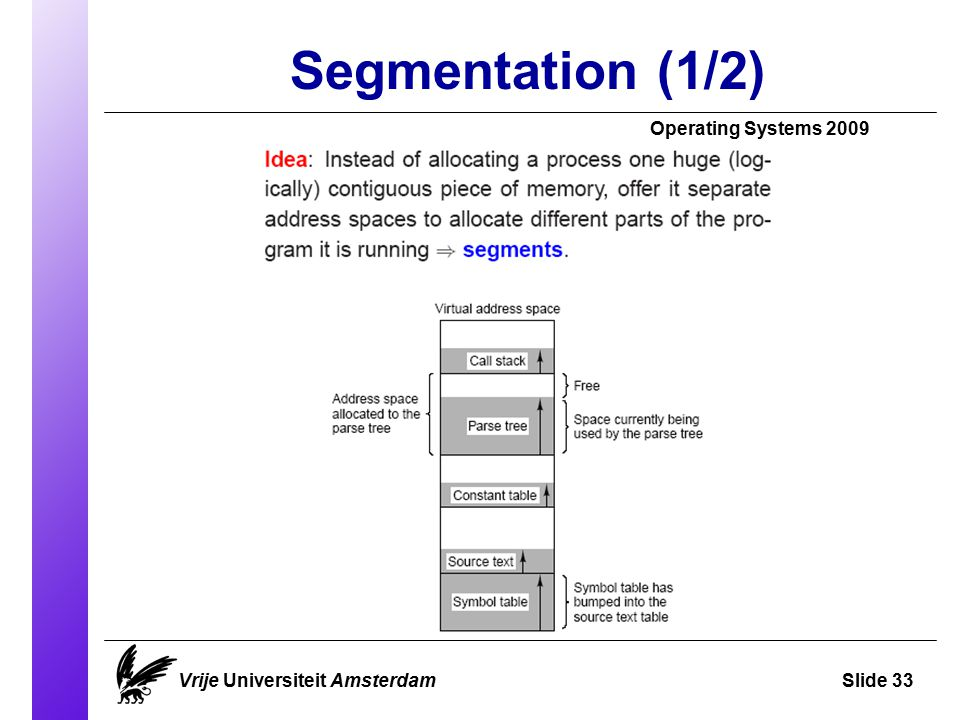 Segmentation (1/2) Operating Systems 2009 Vrije Universiteit AmsterdamSlide 33