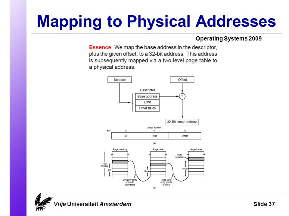 Mapping to Physical Addresses Operating Systems 2009 Vrije Universiteit AmsterdamSlide 37