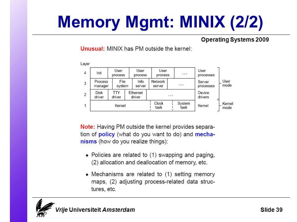 Memory Mgmt: MINIX (2/2) Operating Systems 2009 Vrije Universiteit AmsterdamSlide 39