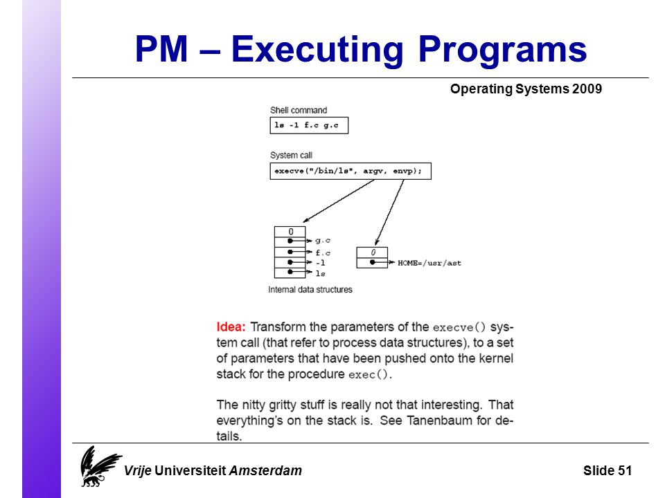PM – Executing Programs Operating Systems 2009 Vrije Universiteit AmsterdamSlide 51