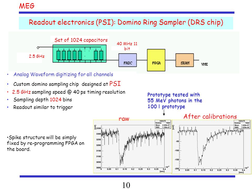 MEG 10 Readout electronics (PSI): Domino Ring Sampler (DRS chip) Analog Waveform digitizing for all channels Custom domino sampling chip designed at PSI 2.5 GHz sampling speed @ 40 ps timing resolution Sampling depth 1024 bins Readout similar to trigger Spike structure will be simply fixed by re-programming FPGA on the board.