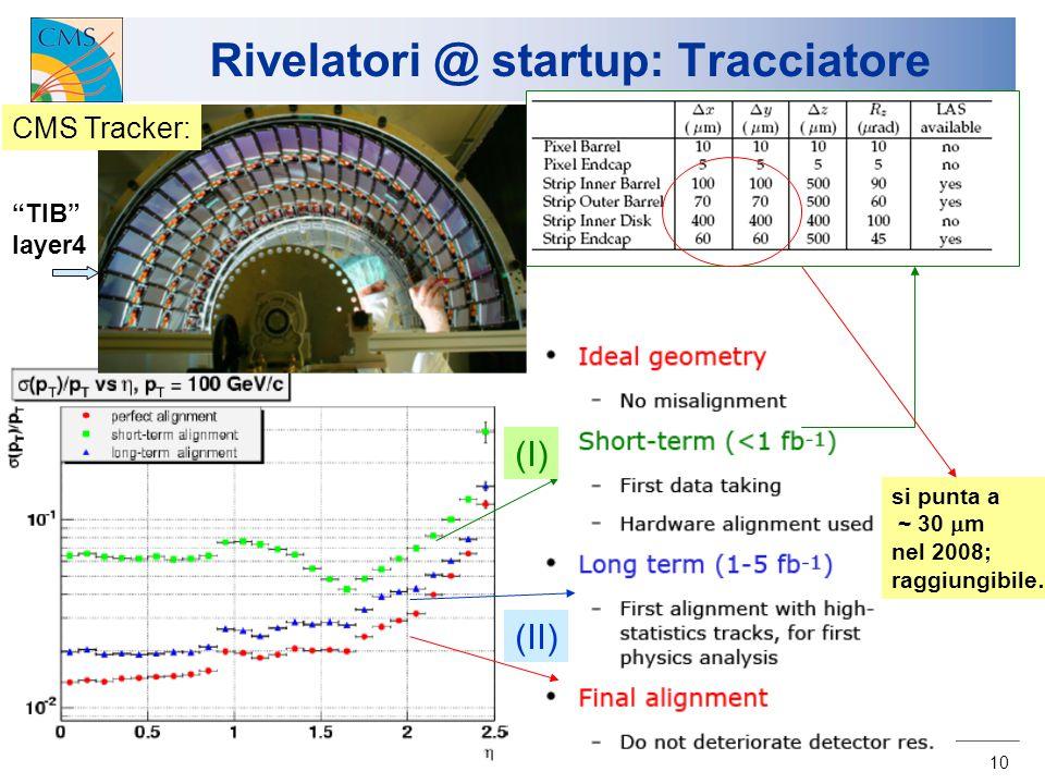 U.Gasparini/A.Nisati Atlas-CMS workshop, Bologna 24/11/06 10 Rivelatori @ startup: Tracciatore (I) (II) si punta a ~ 30  m nel 2008; raggiungibile… C