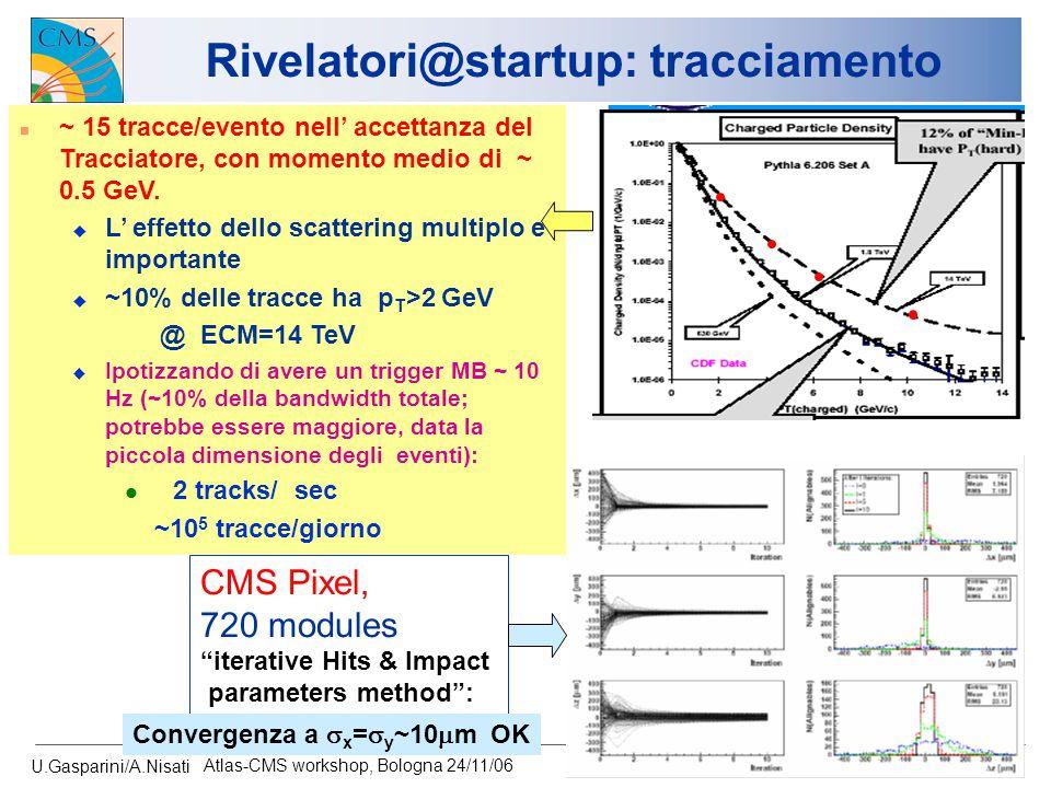 U.Gasparini/A.Nisati Atlas-CMS workshop, Bologna 24/11/06 11 Rivelatori@startup: tracciamento n ~ 15 tracce/evento nell' accettanza del Tracciatore, c