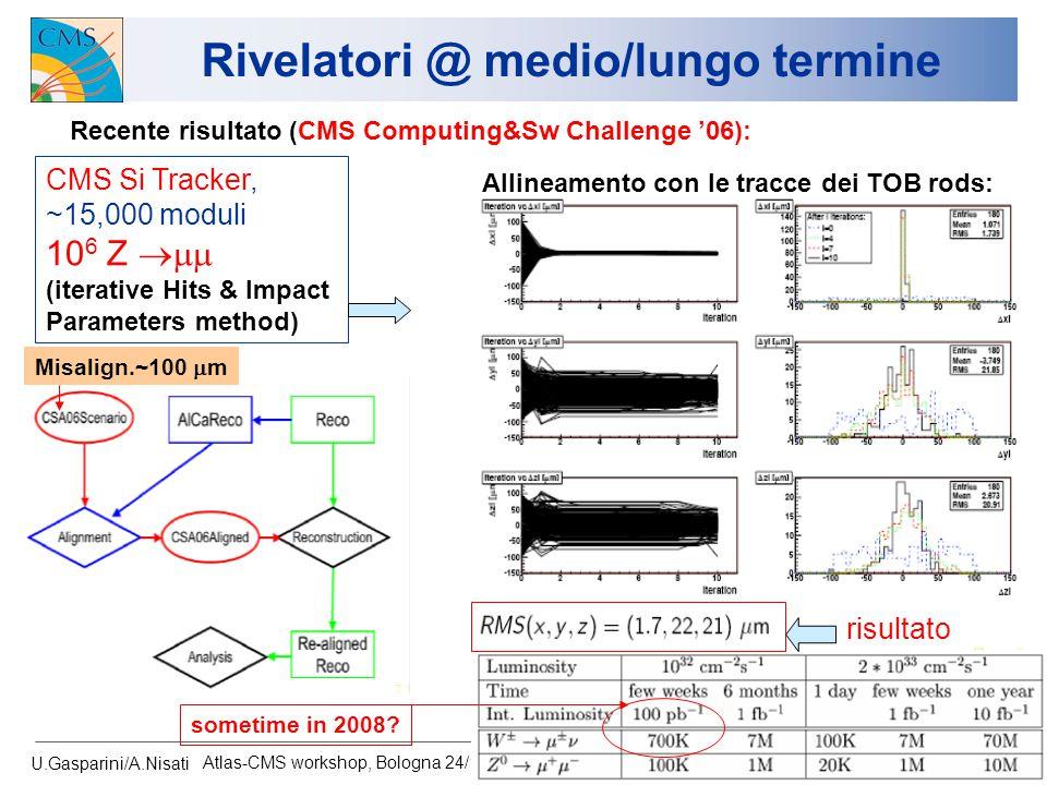 U.Gasparini/A.Nisati Atlas-CMS workshop, Bologna 24/11/06 12 Rivelatori @ medio/lungo termine Recente risultato (CMS Computing&Sw Challenge '06): Alli