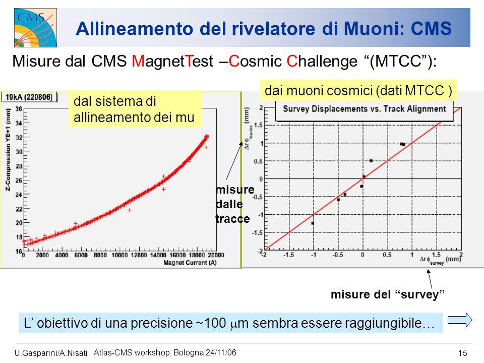 """U.Gasparini/A.Nisati Atlas-CMS workshop, Bologna 24/11/06 15 Allineamento del rivelatore di Muoni: CMS Misure dal CMS MagnetTest –Cosmic Challenge """"(M"""