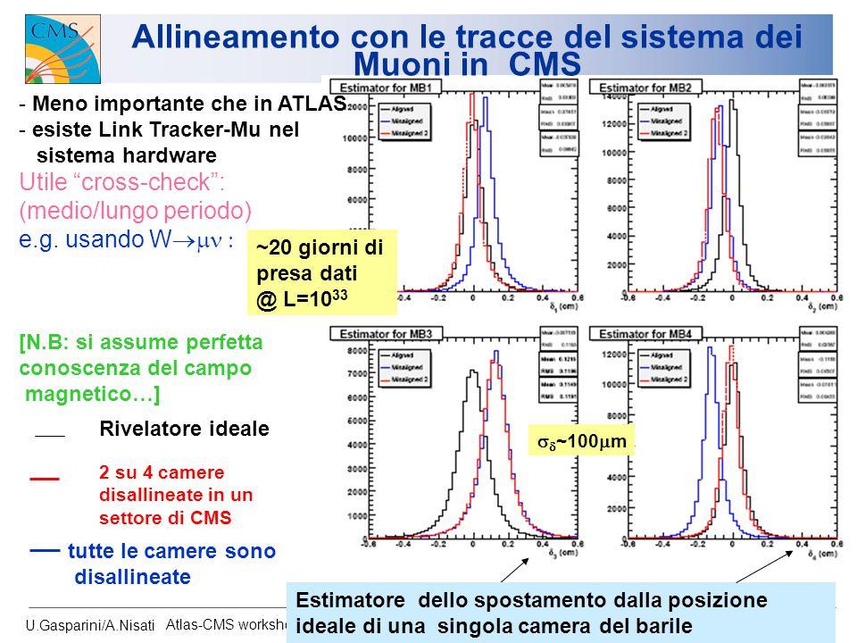 U.Gasparini/A.Nisati Atlas-CMS workshop, Bologna 24/11/06 20 Allineamento con le tracce del sistema dei Muoni in CMS - Meno importante che in ATLAS -