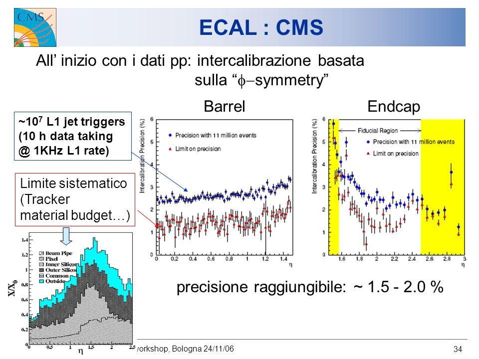 """U.Gasparini/A.Nisati Atlas-CMS workshop, Bologna 24/11/06 34 ECAL : CMS All' inizio con i dati pp: intercalibrazione basata sulla """"  symmetry"""" ~10 7"""