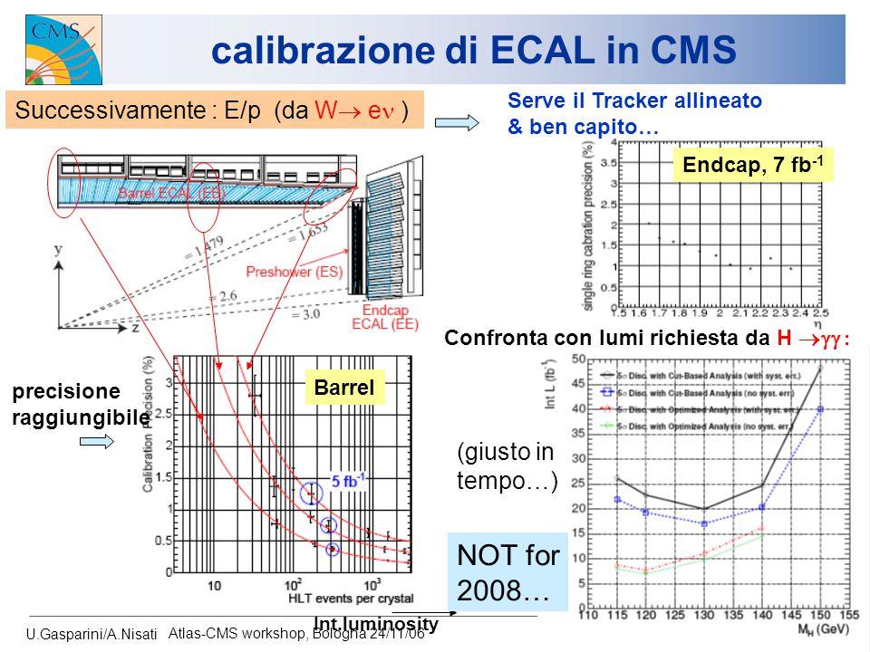 U.Gasparini/A.Nisati Atlas-CMS workshop, Bologna 24/11/06 35 calibrazione di ECAL in CMS Successivamente : E/p (da W  e ) Int.luminosity precisione r