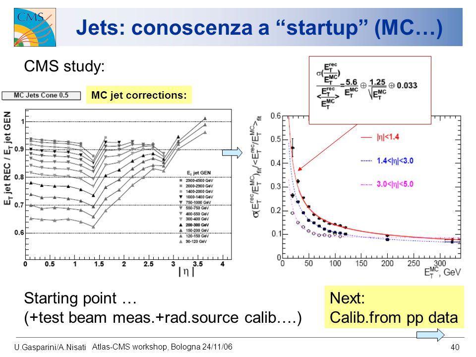 """U.Gasparini/A.Nisati Atlas-CMS workshop, Bologna 24/11/06 40 Jets: conoscenza a """"startup"""" (MC…) CMS study: MC jet corrections: Starting point … (+test"""