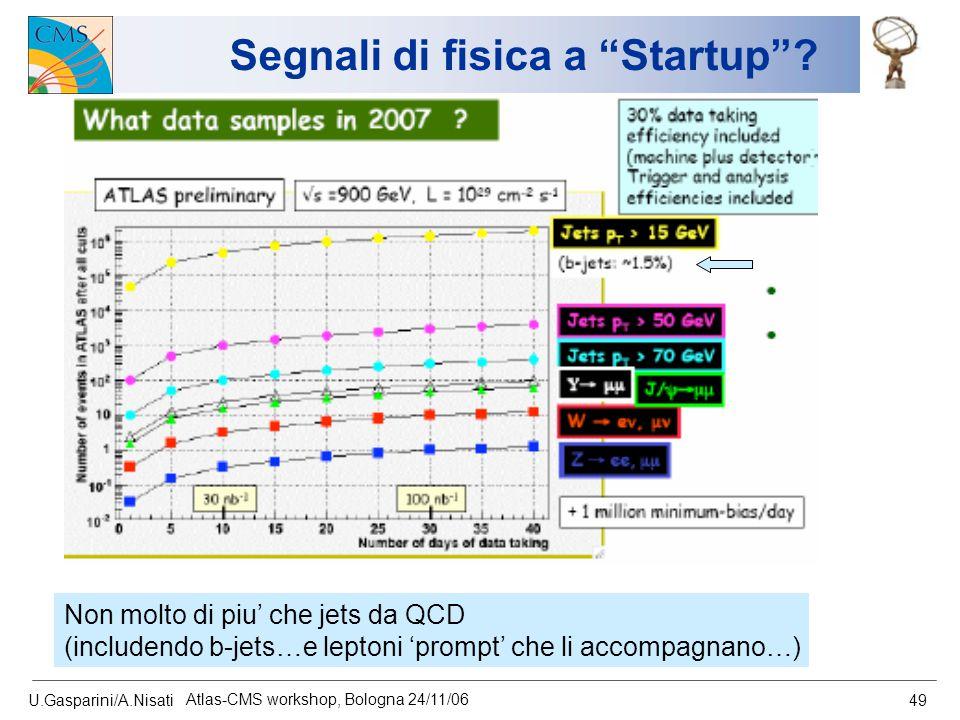 """U.Gasparini/A.Nisati Atlas-CMS workshop, Bologna 24/11/06 49 Segnali di fisica a """"Startup""""? Non molto di piu' che jets da QCD (includendo b-jets…e lep"""