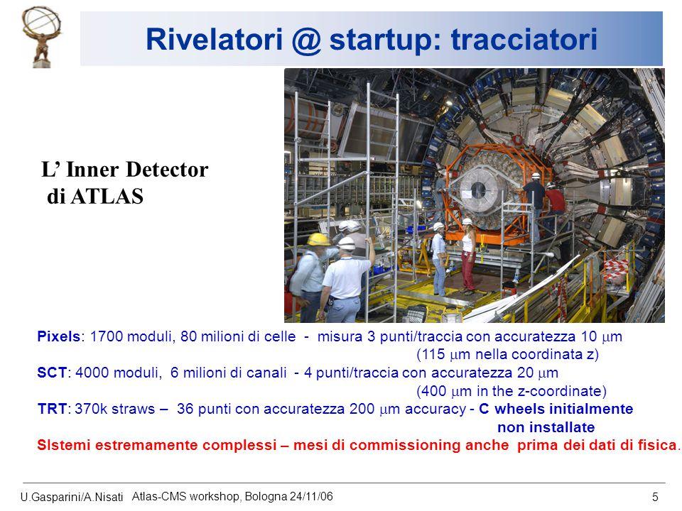 U.Gasparini/A.Nisati Atlas-CMS workshop, Bologna 24/11/06 5 Rivelatori @ startup: tracciatori L' Inner Detector di ATLAS Pixels: 1700 moduli, 80 milio