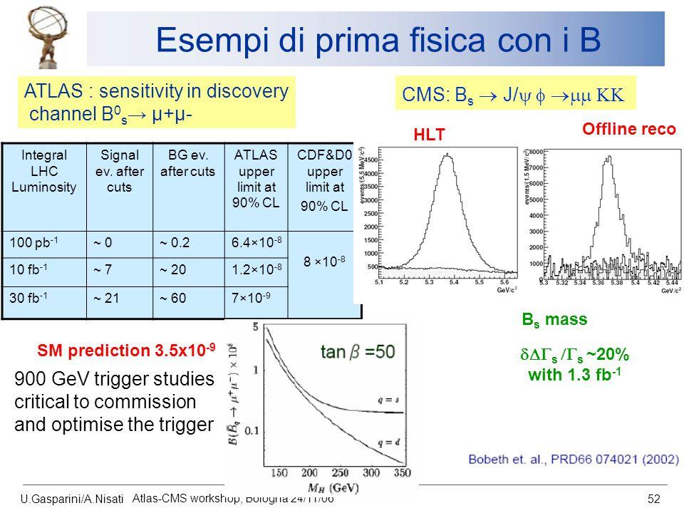 U.Gasparini/A.Nisati Atlas-CMS workshop, Bologna 24/11/06 52 Esempi di prima fisica con i B Integral LHC Luminosity Signal ev. after cuts BG ev. after