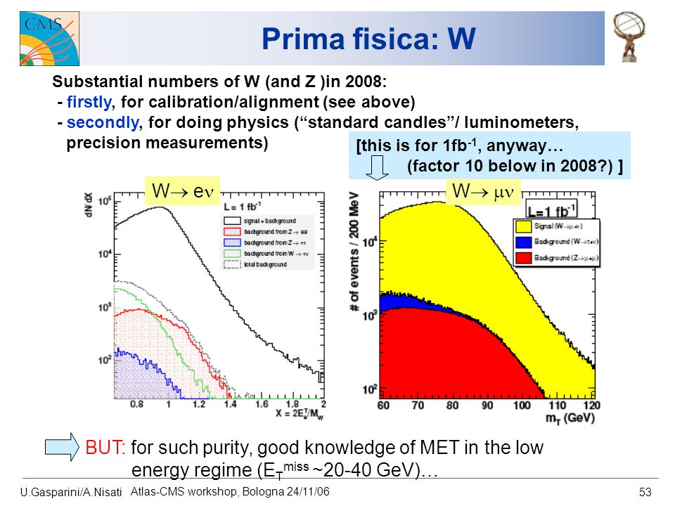 U.Gasparini/A.Nisati Atlas-CMS workshop, Bologna 24/11/06 53 Prima fisica: W W  e W W  BUT: for such purity, good knowledge of MET in the low ene