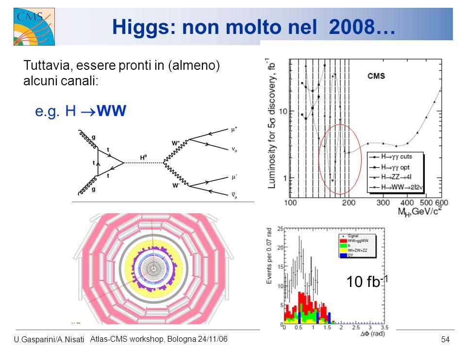 U.Gasparini/A.Nisati Atlas-CMS workshop, Bologna 24/11/06 54 Higgs: non molto nel 2008… Tuttavia, essere pronti in (almeno) alcuni canali: e.g. H  WW