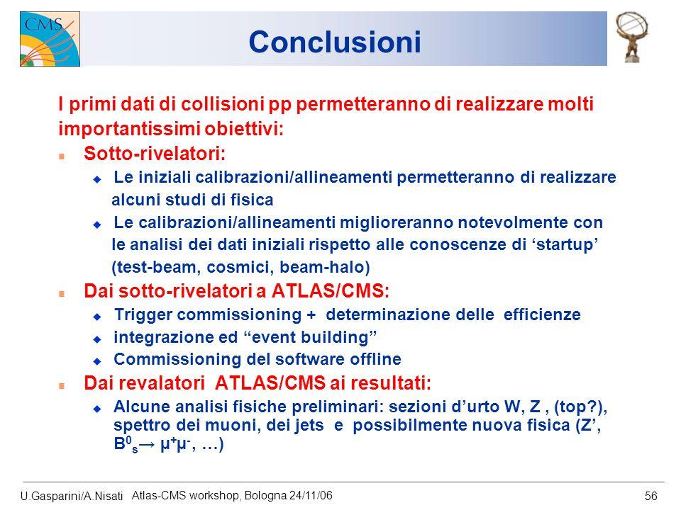 U.Gasparini/A.Nisati Atlas-CMS workshop, Bologna 24/11/06 56 Conclusioni I primi dati di collisioni pp permetteranno di realizzare molti importantissi