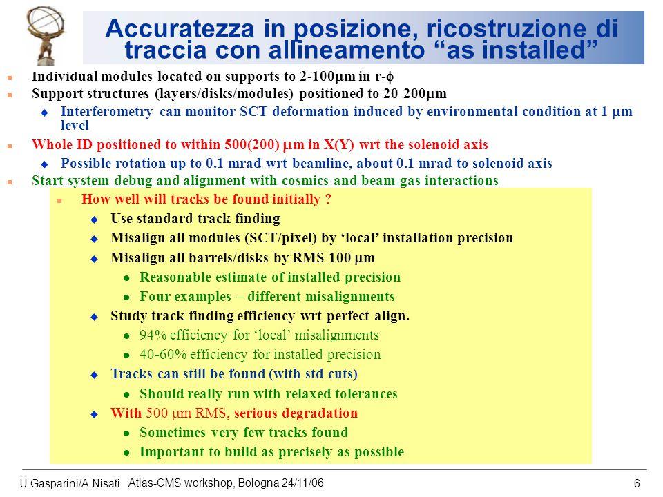 """U.Gasparini/A.Nisati Atlas-CMS workshop, Bologna 24/11/06 6 Accuratezza in posizione, ricostruzione di traccia con allineamento """"as installed"""" n Indiv"""