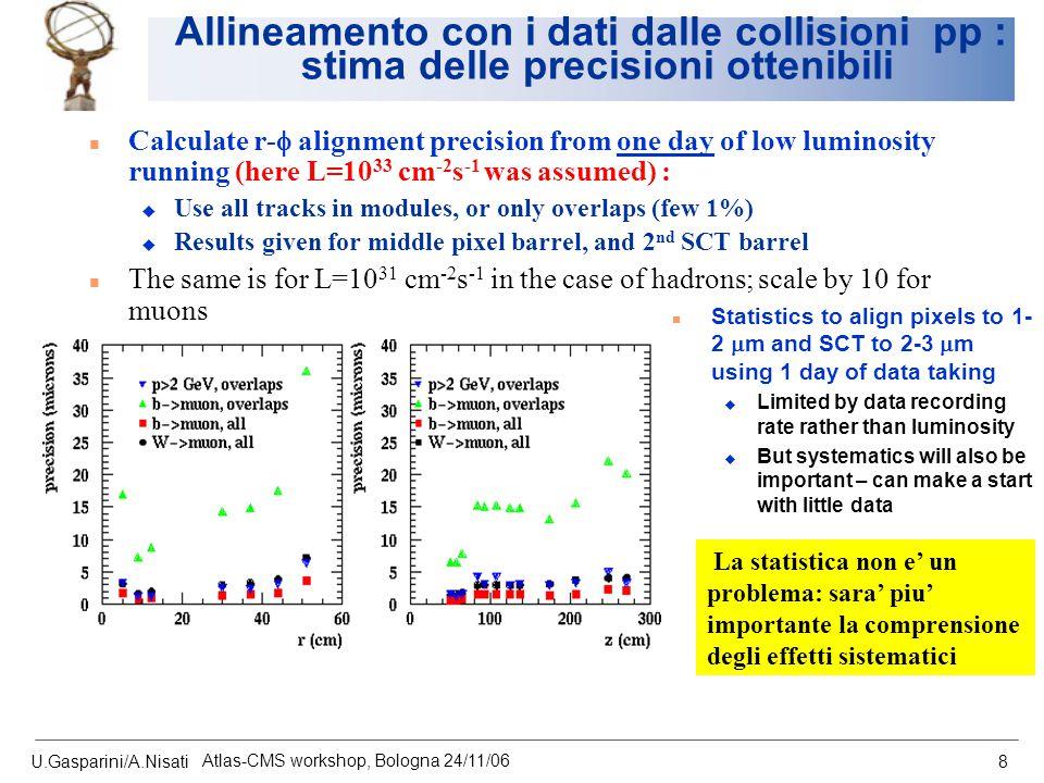 U.Gasparini/A.Nisati Atlas-CMS workshop, Bologna 24/11/06 8 Allineamento con i dati dalle collisioni pp : stima delle precisioni ottenibili n Calculat