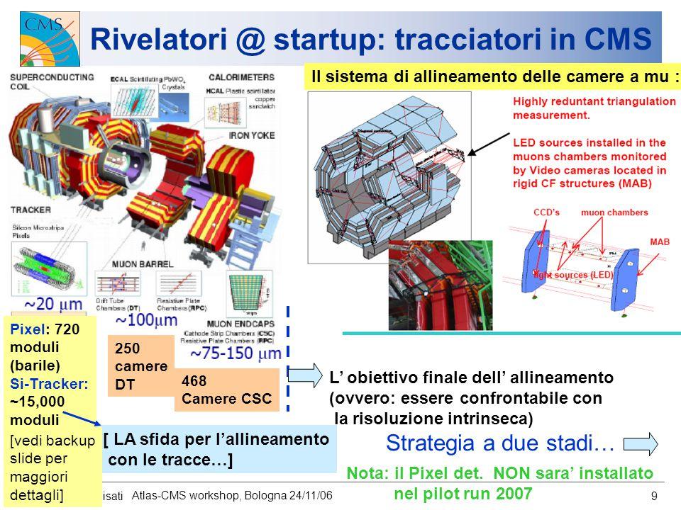 U.Gasparini/A.Nisati Atlas-CMS workshop, Bologna 24/11/06 9 Rivelatori @ startup: tracciatori in CMS 468 Camere CSC 250 camere DT Pixel: 720 moduli (b