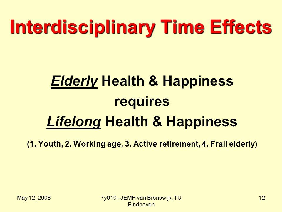 May 12, 20087y910 - JEMH van Bronswijk, TU Eindhoven 12 Interdisciplinary Time Effects Elderly Health & Happiness requires Lifelong Health & Happiness (1.