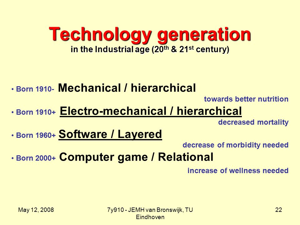May 12, 20087y910 - JEMH van Bronswijk, TU Eindhoven 22 Technology generation in the Industrial age (20 th & 21 st century) Born 1910- Mechanical / hierarchical towards better nutrition Born 1910+ Electro-mechanical / hierarchical decreased mortality Born 1960+ Software / Layered decrease of morbidity needed Born 2000+ Computer game / Relational increase of wellness needed