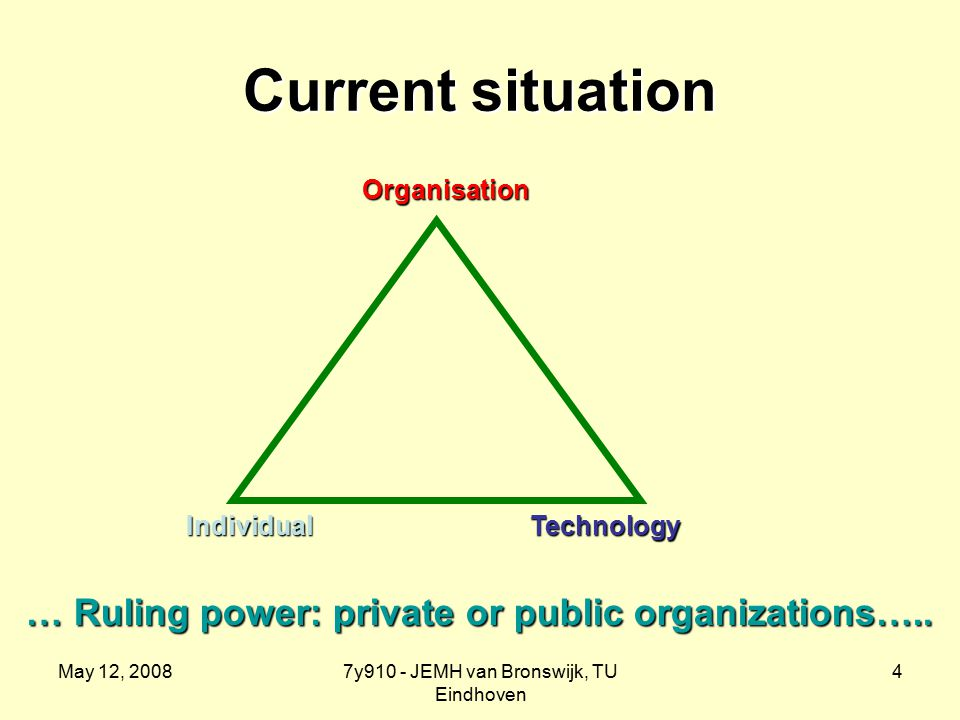 May 12, 20087y910 - JEMH van Bronswijk, TU Eindhoven 4 Current situation … Ruling power: private or public organizations…..