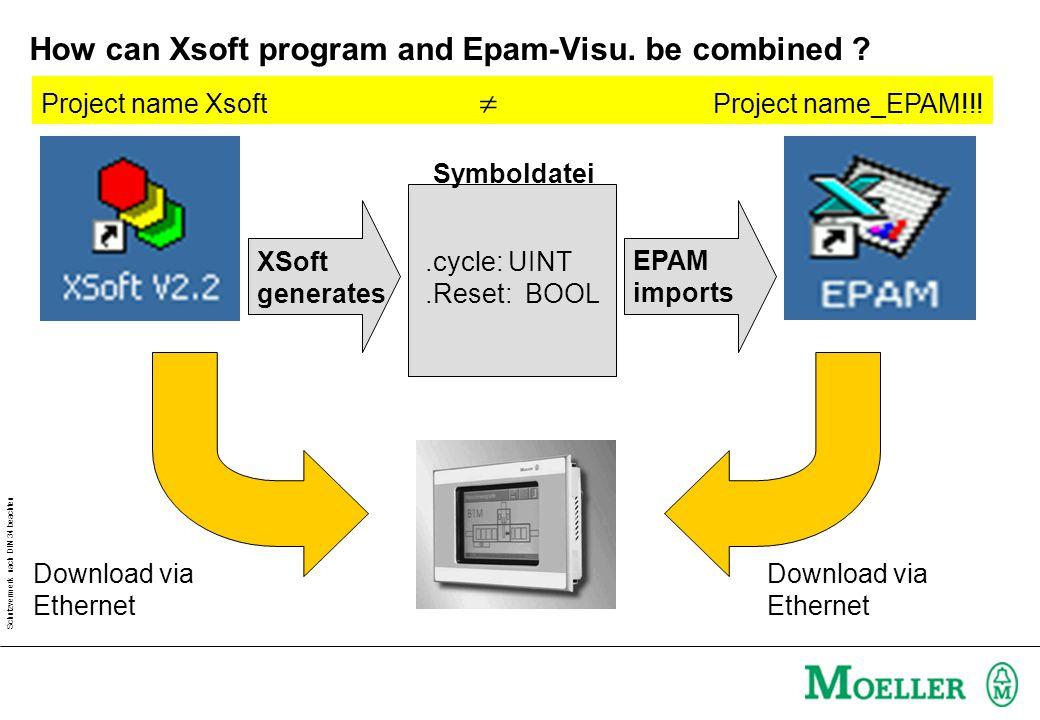 Schutzvermerk nach DIN 34 beachten How can Xsoft program and Epam-Visu. be combined ? Symboldatei.cycle: UINT.Reset: BOOL Download via Ethernet XSoft