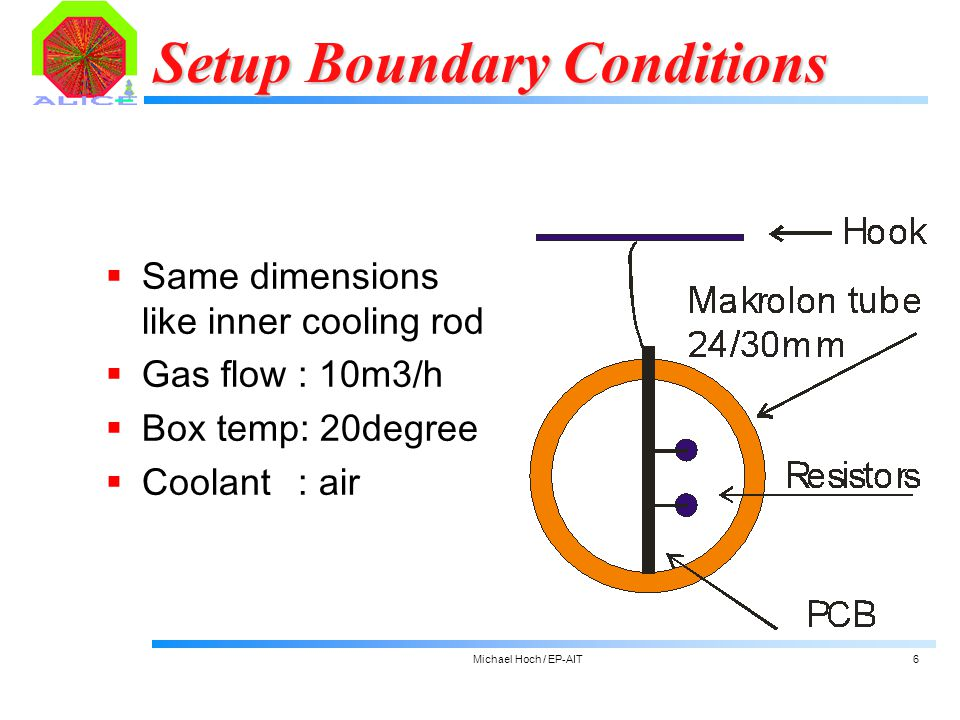 Michael Hoch / EP-AIT6 Setup Boundary Conditions  Same dimensions like inner cooling rod  Gas flow: 10m3/h  Box temp: 20degree  Coolant : air