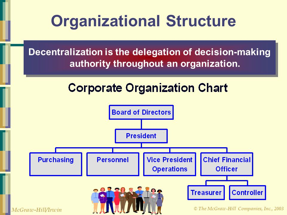 © The McGraw-Hill Companies, Inc., 2003 McGraw-Hill/Irwin Line and Staff Relationships Line position are directly related to achievement of the basic objectives of an organization.