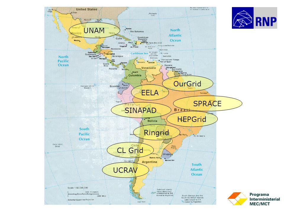 HEPGrid Ringrid EELA SPRACE UCRAV OurGrid UNAM SINAPAD CL Grid