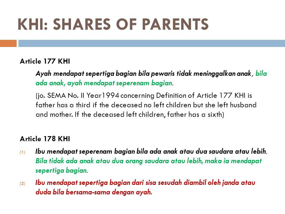 KHI: SHARES OF PARENTS Article 177 KHI Ayah mendapat sepertiga bagian bila pewaris tidak meninggalkan anak, bila ada anak, ayah mendapat seperenam bag