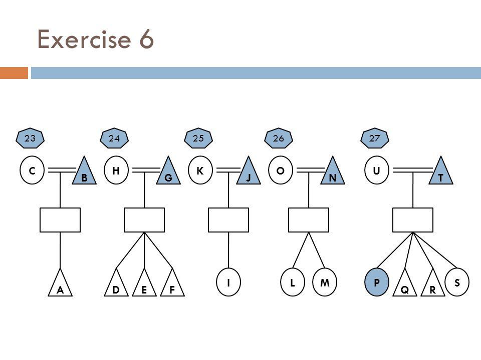Exercise 6 C B A H G E K J O N U T Q I FD LMPS R 2324252627