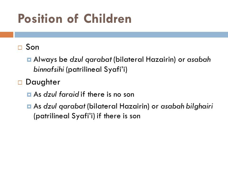 Position of Children  Son  Always be dzul qarabat (bilateral Hazairin) or asabah binnafsihi (patrilineal Syafi'i)  Daughter  As dzul faraid if the