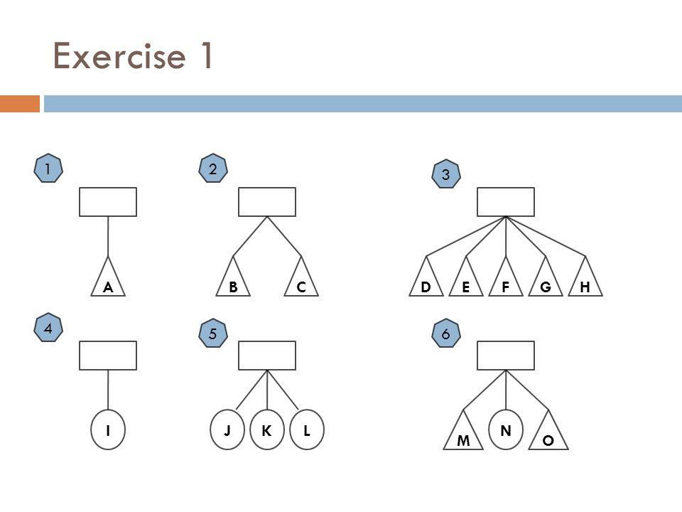 Exercise 1 ABCEGDFH MO IJLKN 1 65 4 3 2