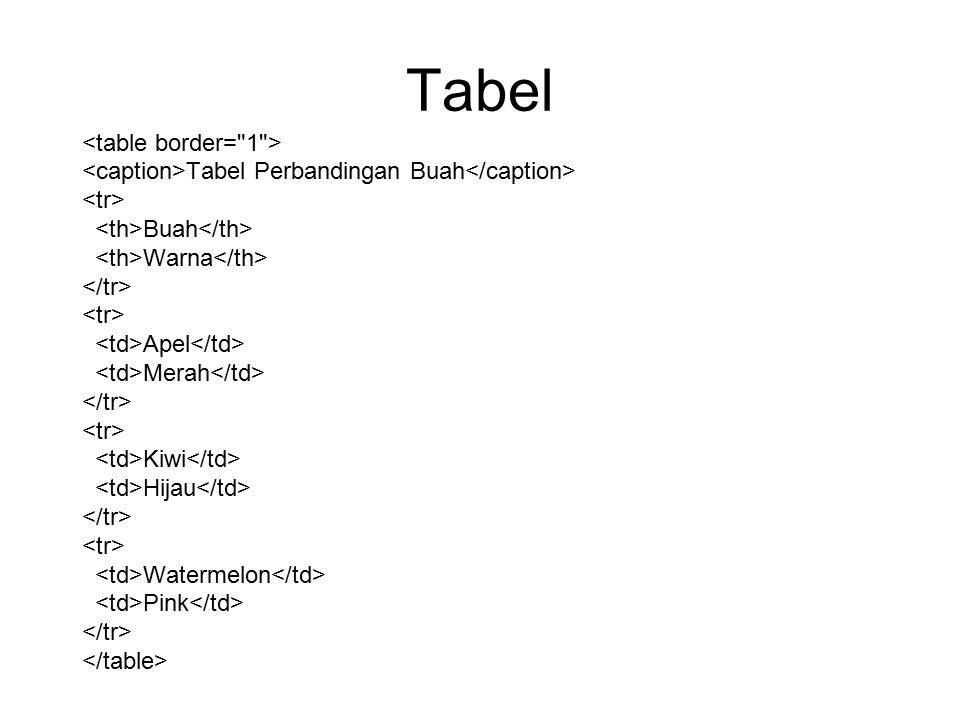 Tabel Tabel Perbandingan Buah Buah Warna Apel Merah Kiwi Hijau Watermelon Pink