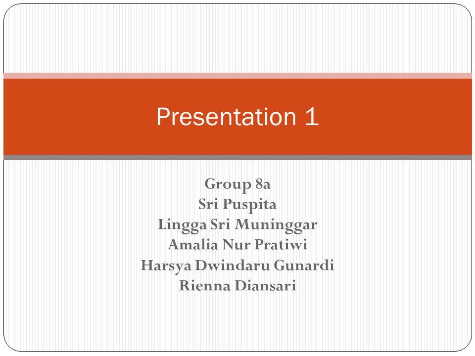 Group 8a Sri Puspita Lingga Sri Muninggar Amalia Nur Pratiwi Harsya Dwindaru Gunardi Rienna Diansari Presentation 1