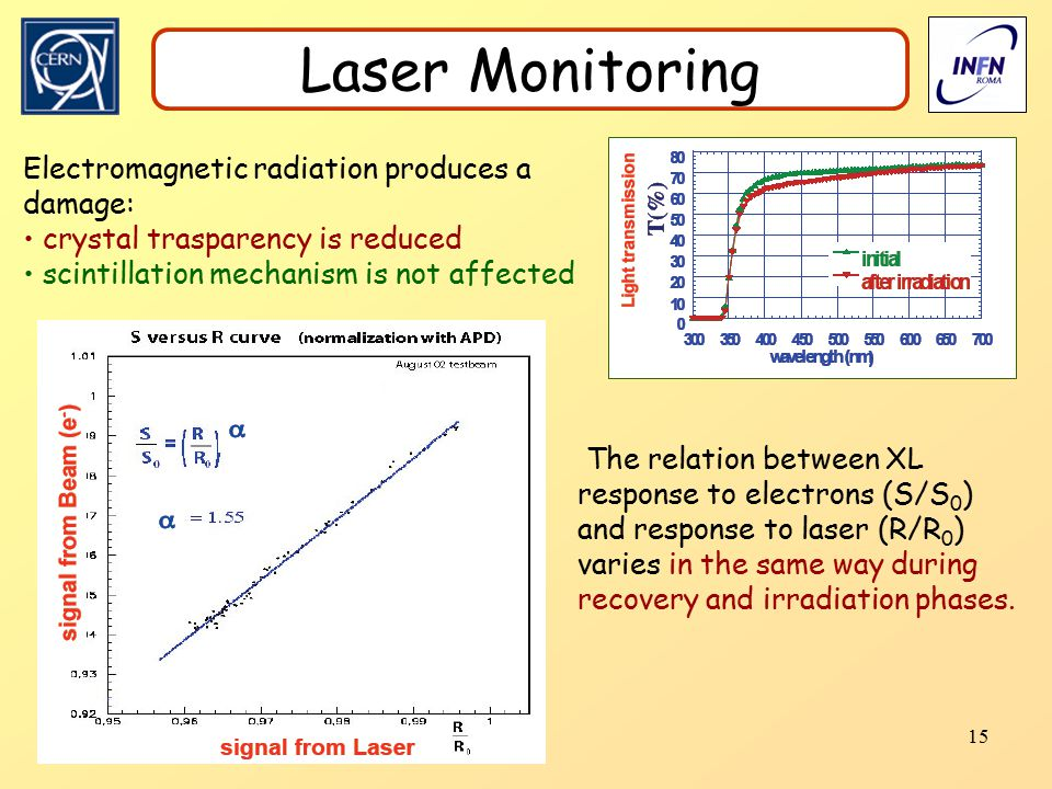 15 The relation between XL response to electrons (S/S 0 ) and response to laser (R/R 0 ) varies in the same way during recovery and irradiation phases.