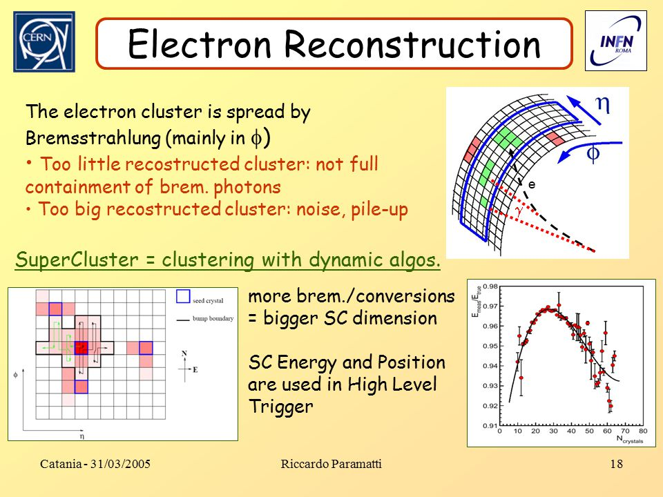 Riccardo ParamattiCatania - 31/03/200518 e  The electron cluster is spread by Bremsstrahlung (mainly in  ) Too little recostructed cluster: not full containment of brem.