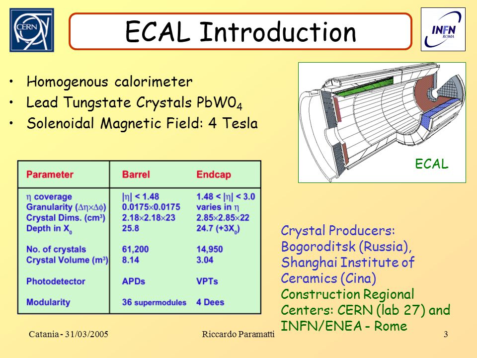 Riccardo ParamattiCatania - 31/03/20053 ECAL Homogenous calorimeter Lead Tungstate Crystals PbW0 4 Solenoidal Magnetic Field: 4 Tesla Crystal Producers: Bogoroditsk (Russia), Shanghai Institute of Ceramics (Cina) Construction Regional Centers: CERN (lab 27) and INFN/ENEA - Rome ECAL Introduction