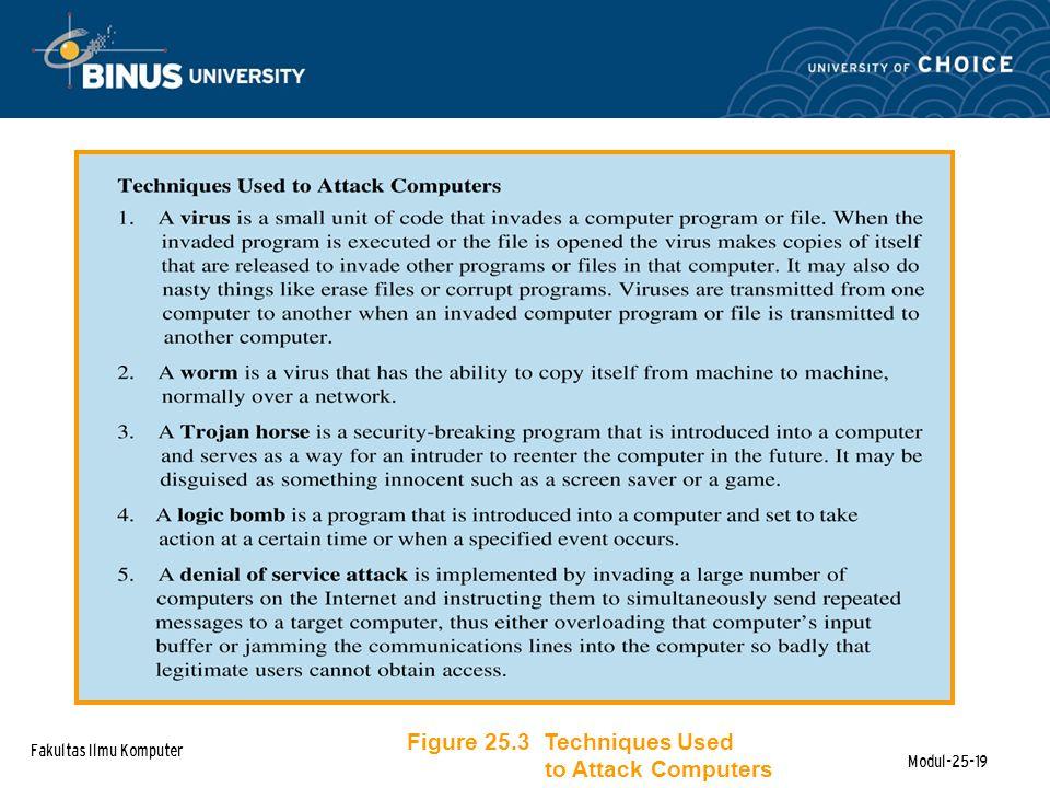 Fakultas Ilmu Komputer Modul-25-19 Figure 25.3 Techniques Used to Attack Computers