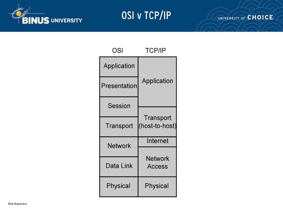 Bina Nusantara OSI v TCP/IP